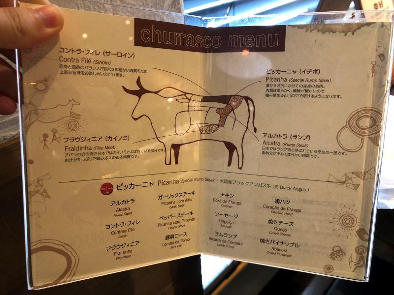 バルバッコアの肉の種類